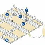 Gypsum Board Partition & Ceiling System