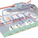 Design & Installation of Air Conditioning Systems